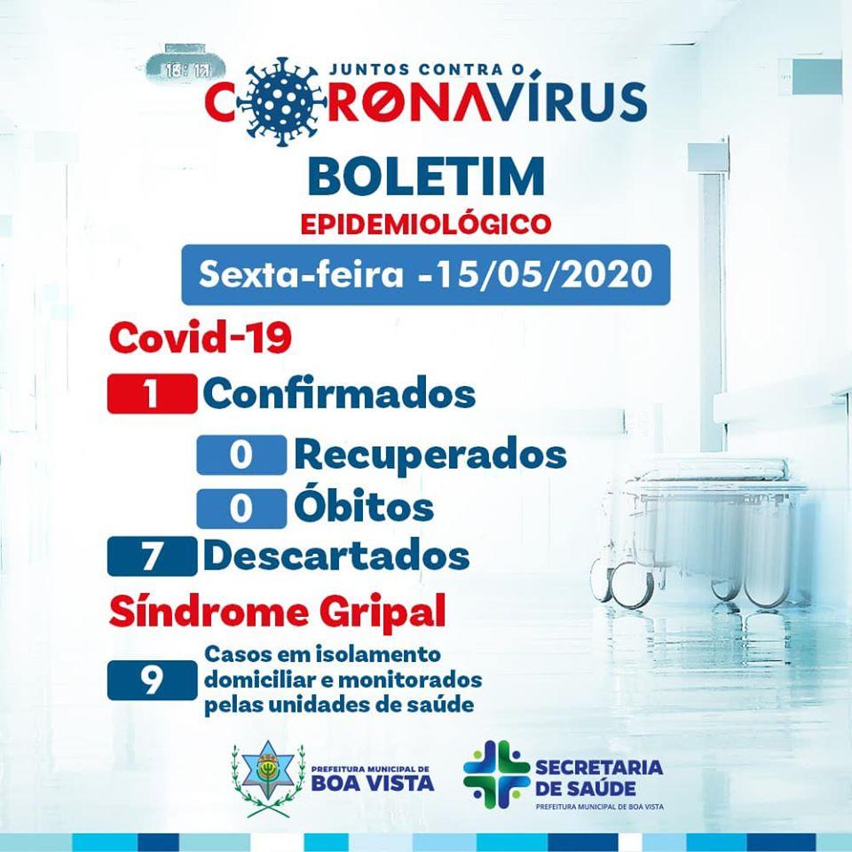 Coronavírus: primeiro caso é confirmado em Boa Vista